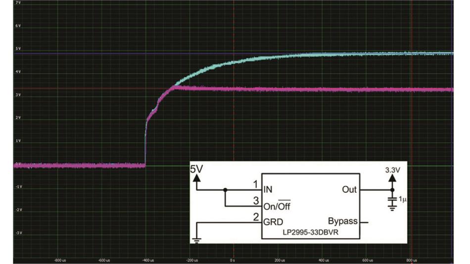 Bild 2: Durch eine Reihenschaltung der Spannungsregler starten die 5-V- und die 3,3-V-Stromversorgung gemeinsam.