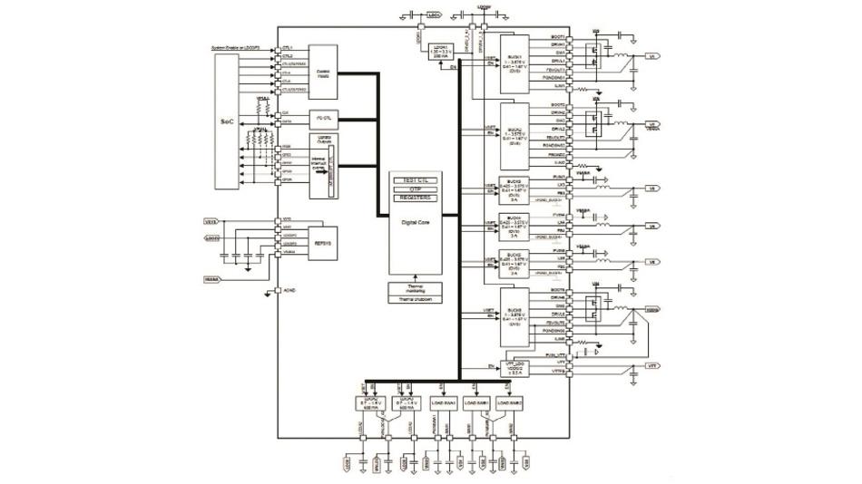 Bild 5: Das Blockdiagramm des TPS650860 von Texas Instruments zeigt 13 geregelte Ausgänge mit kompletter Steuerung der Sequenzierung.
