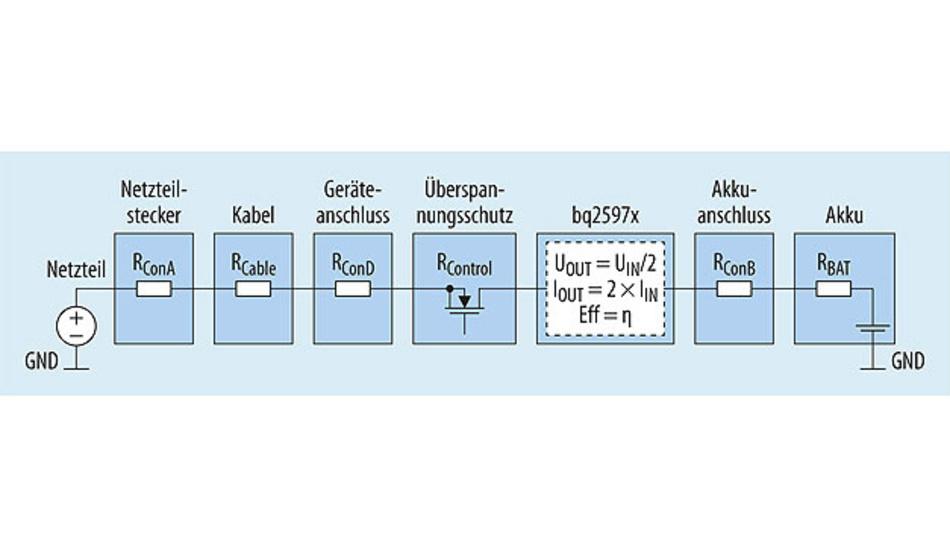 Bild 1. Typische Verluste in einem Ladesystem für Smartphones mit kapazitätsstarkem Akku.