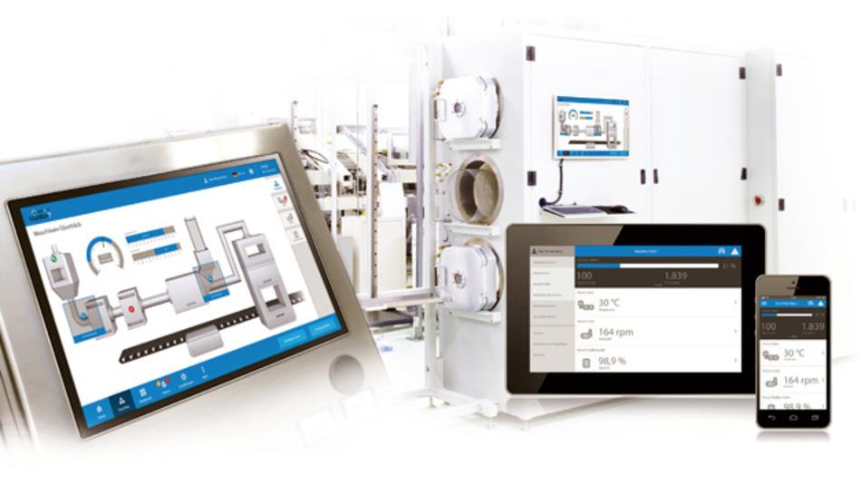 Typische Einsatzbereiche von HMI-Software – Design und Funktion richten sich nach Anwendung und Ziel-HMI-Gerät.