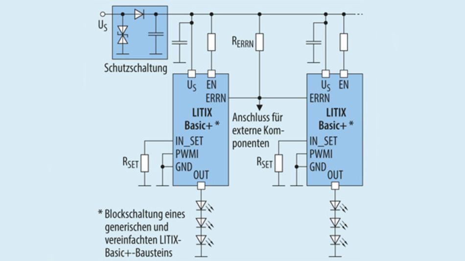 Bild 3. ERRN-Status-Netzwerk bei LITIX Basic+.