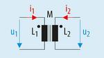 Das Schaltzeichen des Transformators ist zugleich auch das Schaltzeichen einer gekoppelten Induktivität. Mit dem Punkt neben dem Induktivitätssymbol wird der Wicklungssinn gekennzeichnet