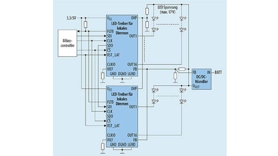Bild 2. Typische Anwendungsschaltung für einen LED-Treiber für lokales Dimmen.