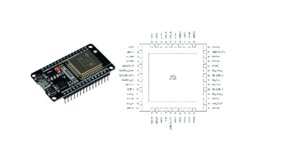 Bild 1: Der ESP32 auf einem preisgünstigen Modul. Rechts seine Anschlüsse ohne die Mehrfachbelegung, denn einige Pins führen bis zu neun unterschiedliche Signale, die per Software entsprechend zu selektieren sind.