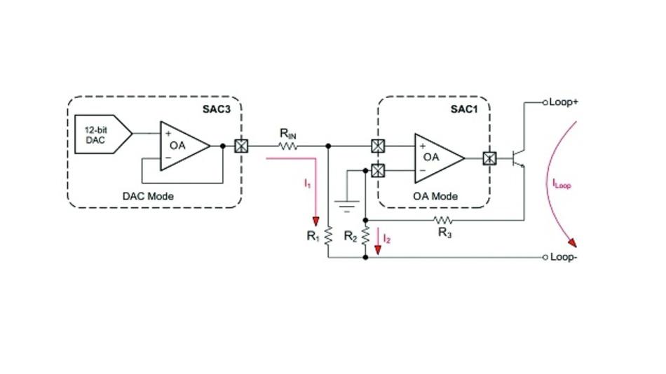 Bild 4: Für eine Stromschleifenschnittstelle verwenden Entwickler ein als DAC konfiguriertes SAC-Modul, um die modulierte Signalspannung zu erzeugen, sowie ein zweites als OPV konfiguriertes SAC-Modul, um einen Transistor anzusteuern, der wiederum einen Schleifenstrom ILOOP (I1 + I2) erzeugt.