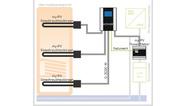 Schichtladung: Der Leistungssteller AC-THOR 9s kann bis zu drei Heizelemente stufenlos versorgen und regeln.