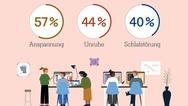 Die häufigsten Auswirkungen von Stress in der Arbeit