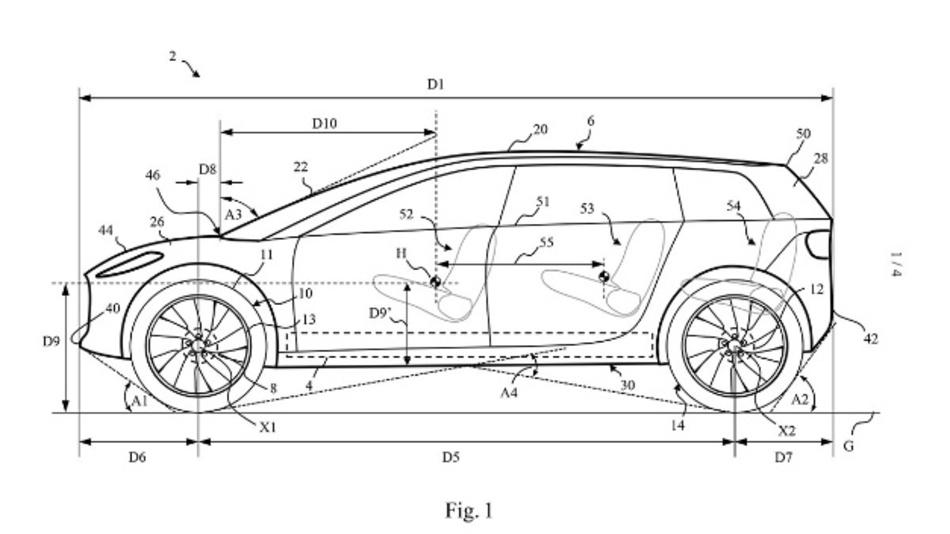 Skizze eines Dyson Elektrofahrzeugs – Minivan mit drei Sitzreihen.
