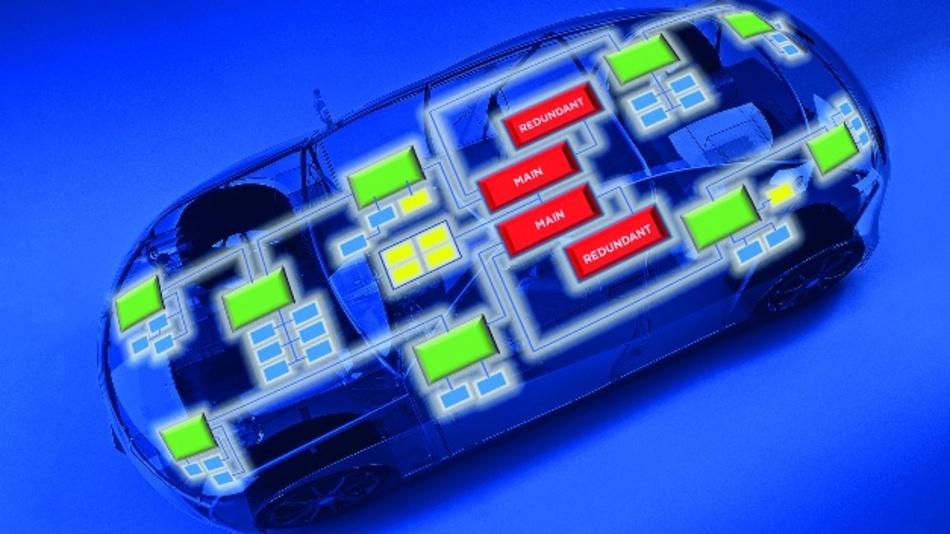 Eine sichere Umfeld-Erkennung mit multiplen Sensoren, ein leistungsstarkes Backend zur Vernetzung und die fehlertolerante Systemauslegung sind der Schlüssel für hochautonome Fahrzeuge.