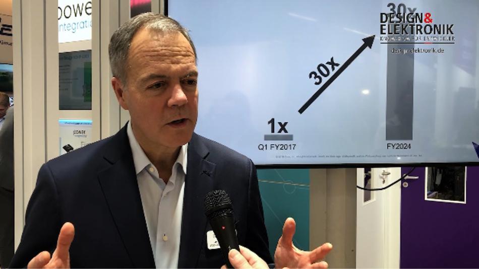Auf der PCIM Europe 2019 sprach die DESIGN&ELEKTRONIK exklusiv mit Gregg Lowe, dem CEO von Cree/Wolfspeed.