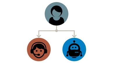 Künstliche Intelligenz Kommunikation Adesso