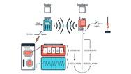 Verbindung von Sender-Fernsteuerung, Trend Micro