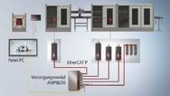 IP65-Versorgungsmodul von Beckhoff