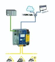 Grafik zu in den Gateways integrierte OPC-UA-Schnittstelle