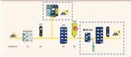 Grafik2 zu ASi-5