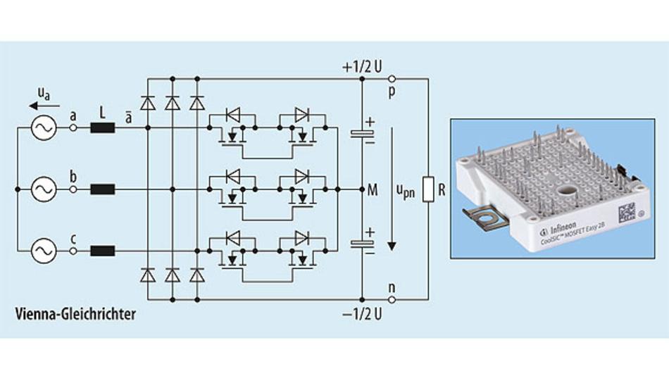 Bild 2: Halbbrücken-Module in Easy-2B-Gehäusen wie das F3L15MR12W2M1_B69 eignen sich für Vienna-Gleichrichter.