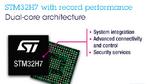 Dual-Core-MCUs mit Cortex-M7 und –M4
