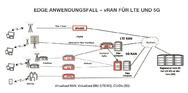 Edge Use Case vRAN für LTE und 5G