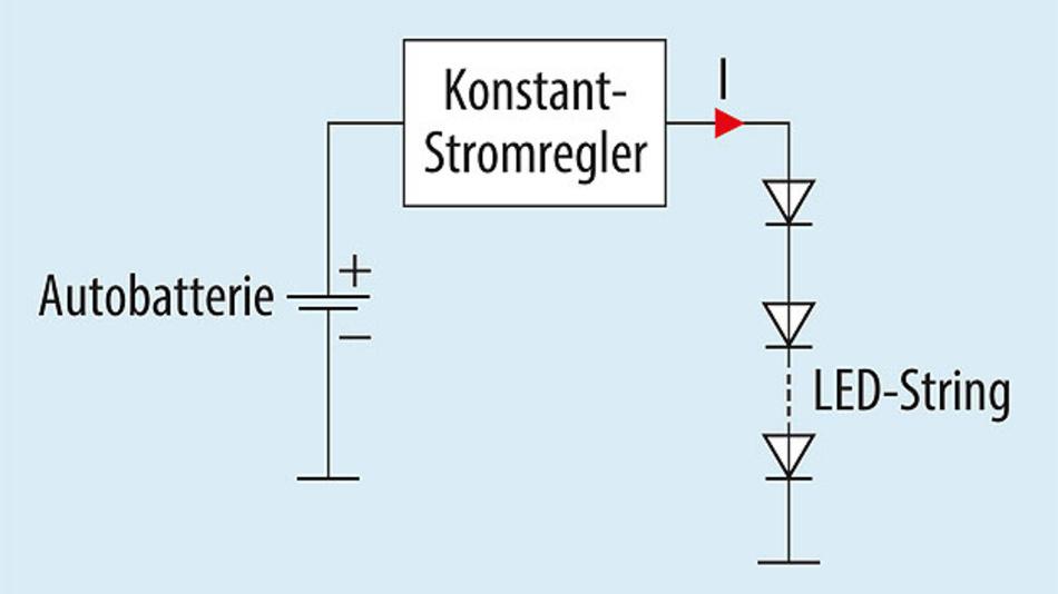 Bild 1. Blockschaltung eines einstufigen LED-Treibers.