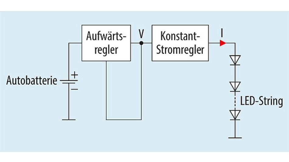Bild 2. Blockschaltung einer zweistufigen LED-Treiberschaltung.