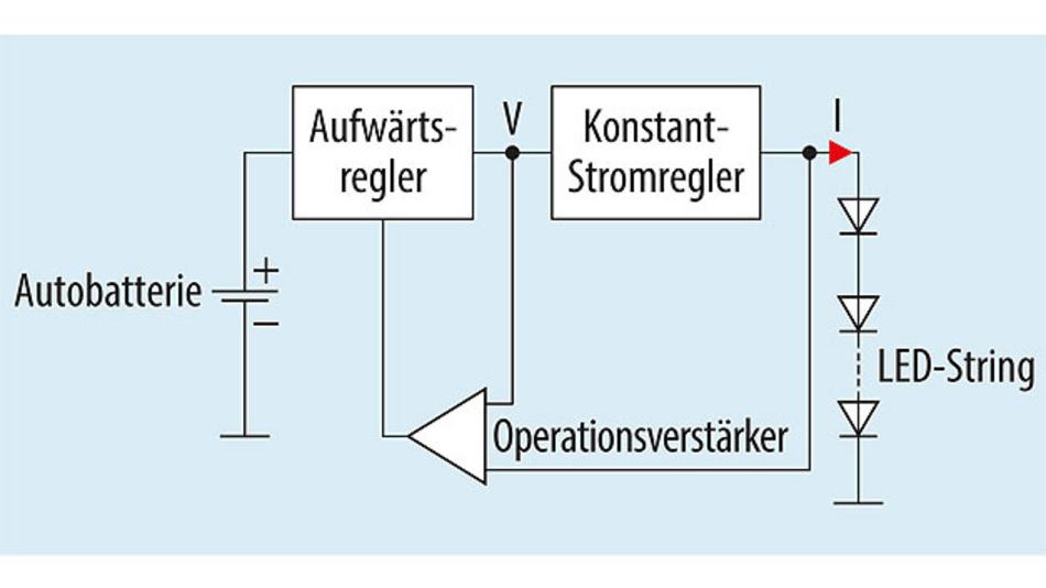 Bild 3. Adaptive Pre-Boost-Regelung mit Rückkopplung vom Konstantstromregler.
