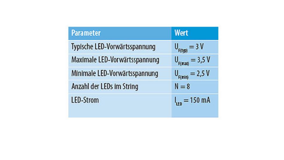 Tabelle 1. In der Analyse verwendete elektrische Kenndaten.