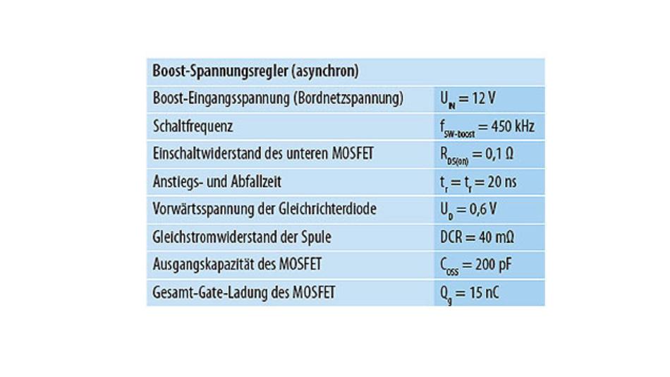 Tabelle 2. Parameter, die zur Berechnung der Effizienz des vorgeschalteten Spannungsreglers herangezogen wurden.