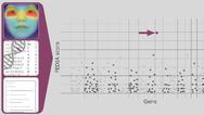 Mit Künstlicher Intelligenz zur Diagnose seltener Erbkrankheiten: Das neuronale Netzwerk kombiniert die Daten von Porträtbildern mit Gen- und Patientendaten.