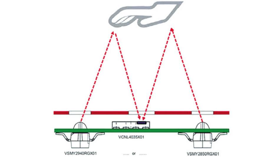 Prinzip der Gestensteuerung mit optischen Sensoren von Vishay