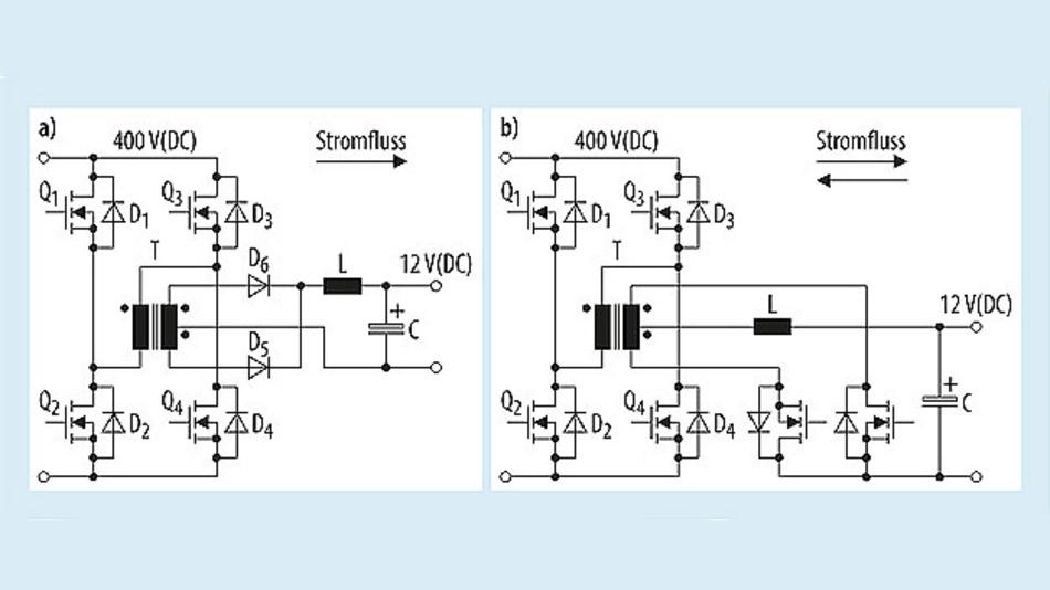 Bild 2a. Vollbrücke mit zweiphasigem Gleichrichter als Ausgang. Bild 2b. Synchrongleichrichter, der für einen bidirektionalen Stromfluss konfiguriert ist. Von rechts nach links entsteht eine stromgespeiste Gegentakt-Endstufe mit einem Vollbrücken-Ausgangsgleichrichter.