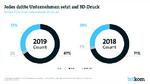 Deutsche Industrie im 3D-Druck-Fieber