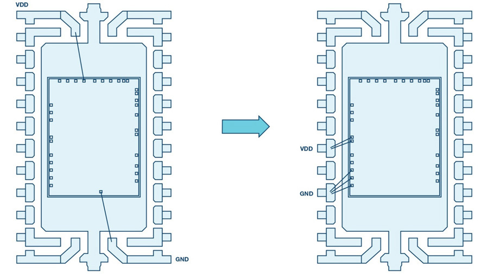 Bild 3. Typische Anordnung der Stromversorgungsanschlüsse bei ICs - für eine lineare (links) und eine getaktete Schaltung (rechts).