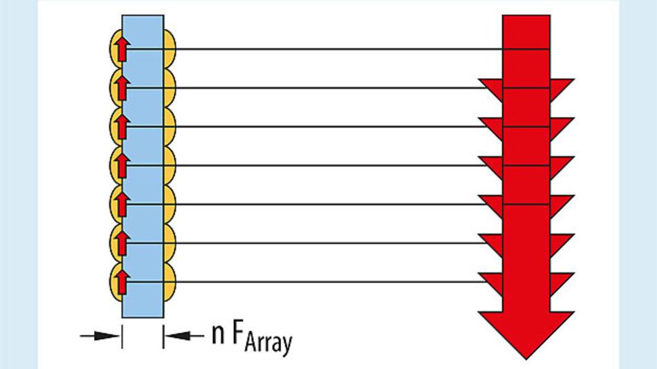 mehr sicherheit und komfort mikrolinsen array technik f r projizierte beleuchtung seite 2. Black Bedroom Furniture Sets. Home Design Ideas