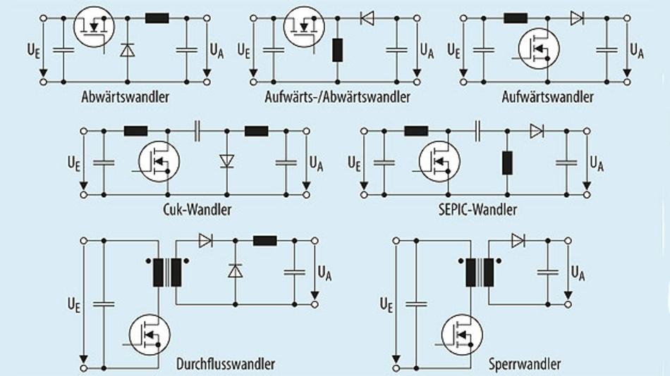 Bild 1. Übersicht verschiedener Grundschaltungen für DC/DC-Wandler.