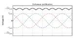 Integrierte OVC-III-Stoßspannungsfestigkeit