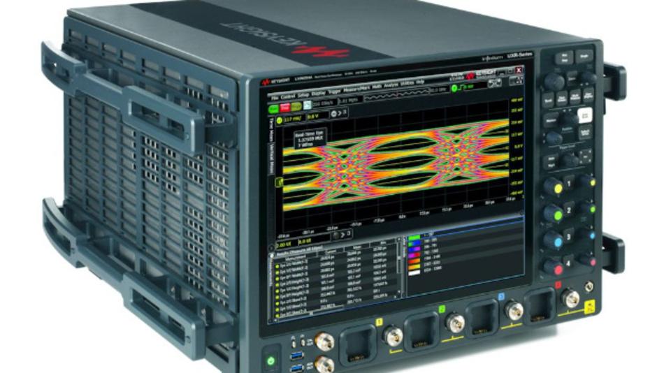 Bild 2. Prinzipieller Aufbau eines Oszilloskop-Frontends mit Frequenzverschachtelung. Mit dem Prinzip wurden ab 2010 Bandbreiten über 30 GHz möglich.