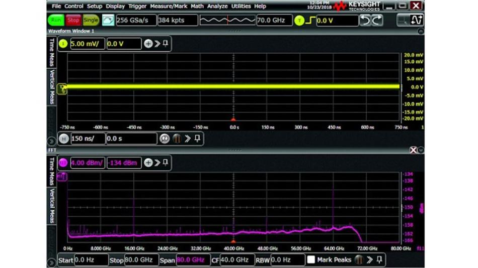 Bild 5. Rauschdichtediagramm des Keysight UXR mit einem 10-Bit-ADU und ohne Frequenzverschachtelung.