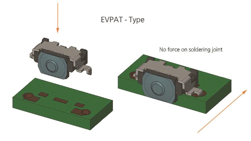 Bild 4: Seitlich angeordneter Druckschalter: Der Schalter kann direkt auf der Leiterplatte montiert werden.