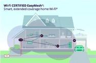 Wi-Fi Alliance Easymesh