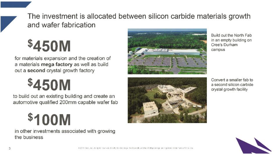 Der Kapazitätsausbau bei Cree steht auf drei Säulen: 450 Millionen Dollar fließen in eine neue Materials Mega Factory, für weitere 450 Millionen Dollar wird eine leere Wafer-Fab mit Equipment ausgestattet, und noch einmal 100 Millionen Dollar fließen in andere Aspekte der Erweiterung.
