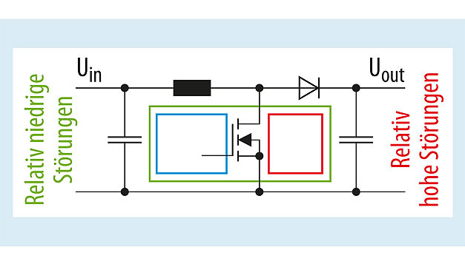 Bild 1. Schaltplan eines Boost-Reglers, eine der üblichen Topologien für LED Treiber.