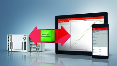 Twincat IoT Communicator von Beckhoff Automation