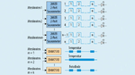 VCSEL-Matrix-Test mit mehreren SMUs und DMMs, die über TSP-Link kommunizieren.