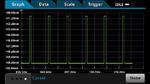 Messung von Stromimpulsen mit einem Digital-Multimeter mit  Digitizing Mode.