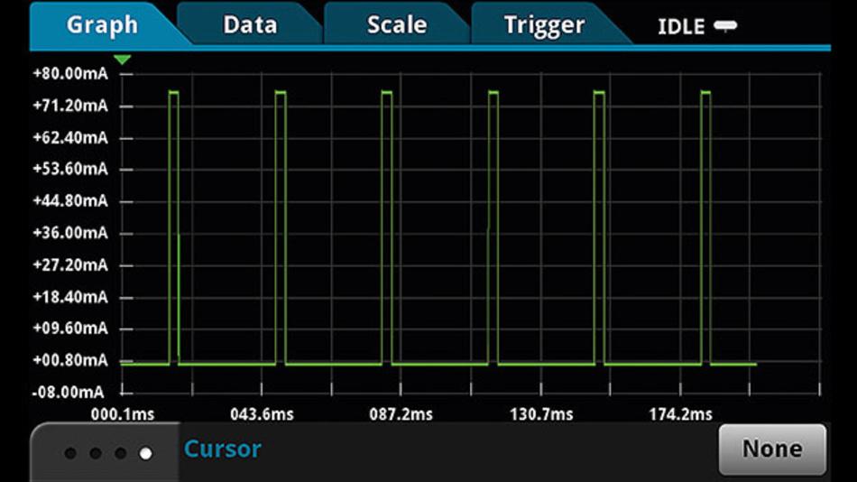 Bild 11. Messung von Stromimpulsen mit einem Digital-Multimeter mit  Digitizing Mode.