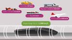 TU München gewinnt Hyperloop-Wettbewerb