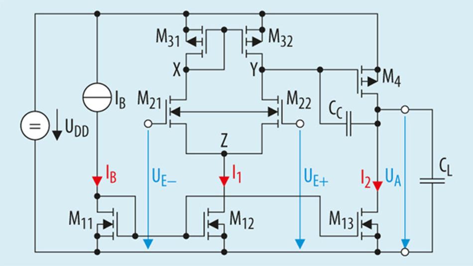 Bild 5. Schaltplan des mit der EDP-Methode automatisch dimensionierbaren Miller-Operationsverstärkers.