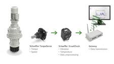 Windkraft / Predictive Maintenance Bonfiglioli kooperiert mit Schaeffler