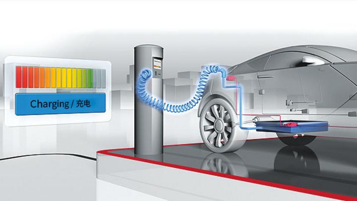 Eine flächendeckende Ladeinfrastruktur für E-Fahrzeuge und Ladesäulen die miteinander kommunizieren sind Standards wie GB/T 27930 notwendig