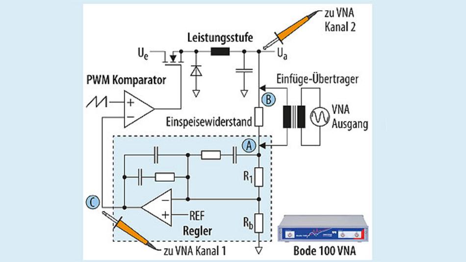 Bild 2. Frequenzgangmessung der Regelstrecke (von Punkt C nach B).
